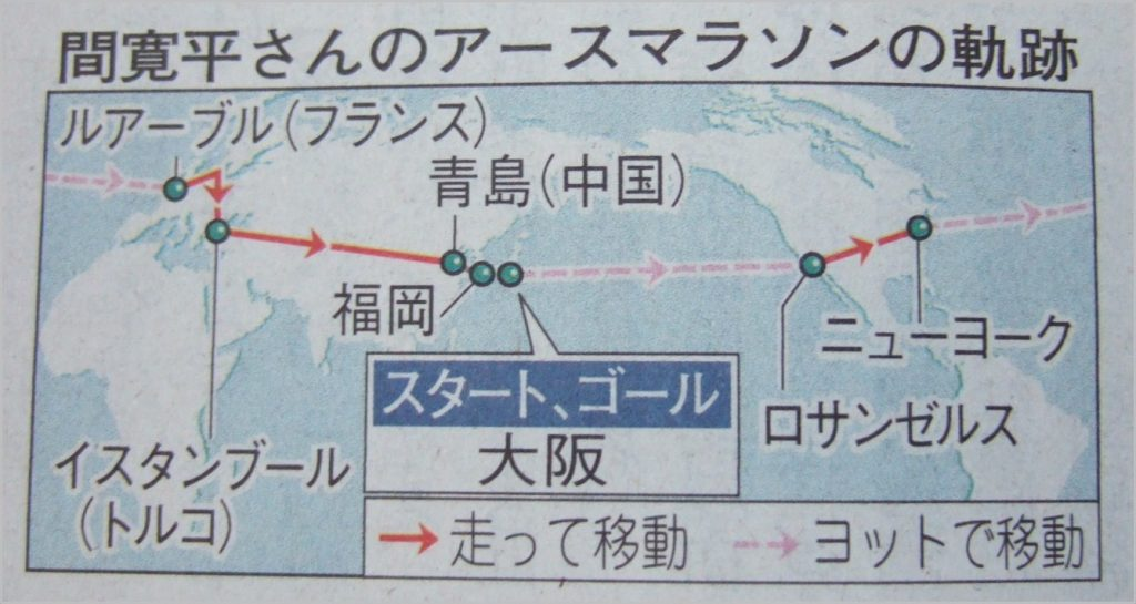 間寛平 アースマラソン コース画像 距離