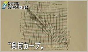 奥村善久 経歴
