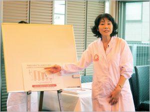 佐藤秀美 食物学 プロフィール 大学